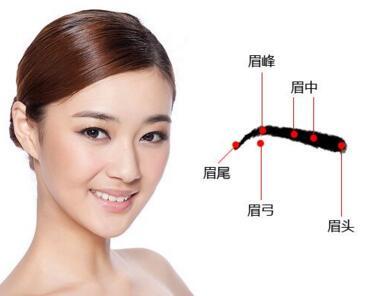 台州爱莱美植发好吗 种植眉毛靠谱吗