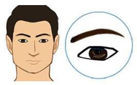 重庆莱森整形眉毛种植效果怎么样 多久能恢复
